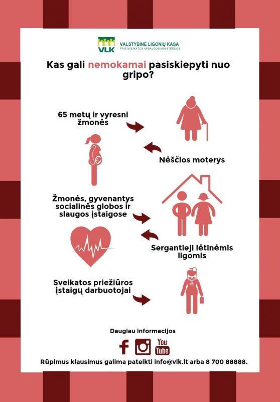Ekspertai: Lietuvoje kompensuojamos gripo vakcinos yra kokybiškos ir saugios