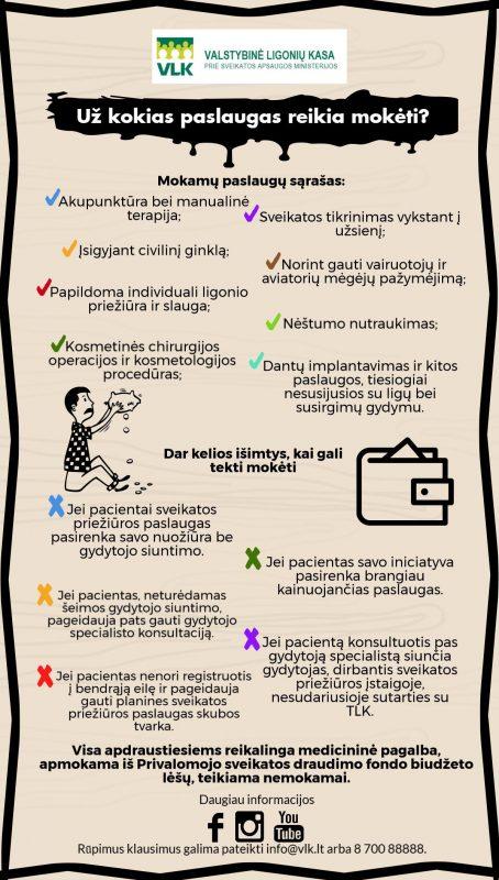 Kokios sveikatos priežiūros paslaugos Lietuvoje yra nemokamos? (video)