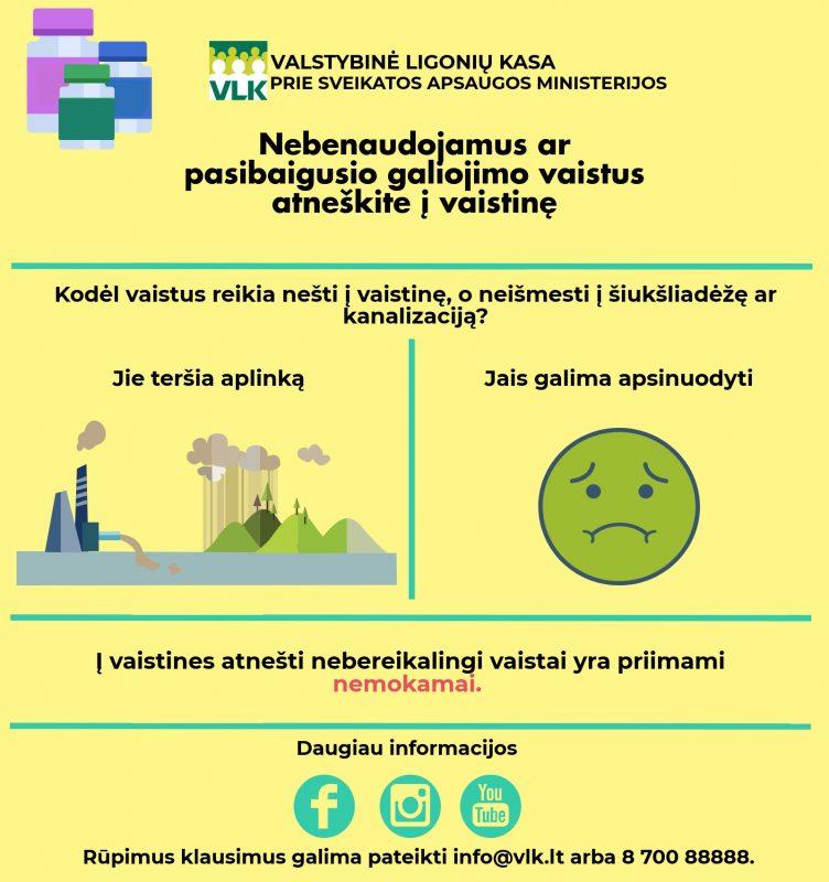 Pernai lietuviai grąžino 14 tonų vaistų
