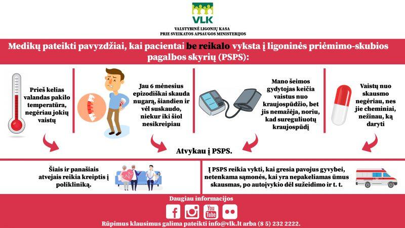 Ligonių kasos: kaip per šventes dirbs gydymo įstaigos visoje Lietuvoje?